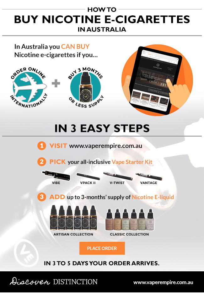 Infographic: Buying Nicotine E Cigs In Australia